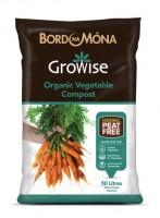 BNM - Growise